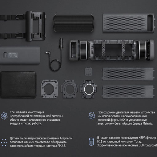 Xiaomi Mi Car Air Purifier